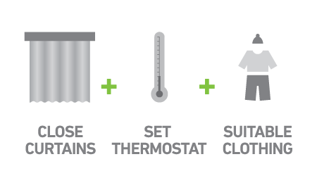 What is energy efficient heating